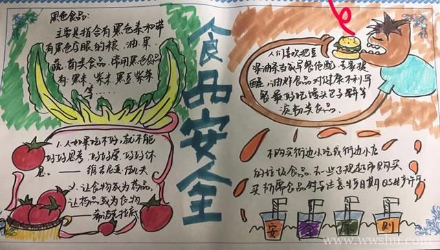 抵制垃圾食品 食品安全手抄报简单又好画