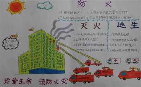 最新消防安全手抄报简单好画又漂亮图片大全