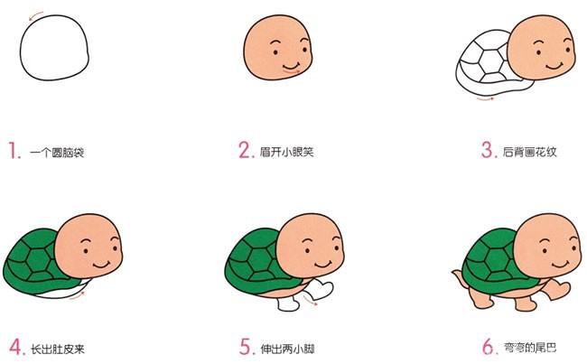 儿童学画卡通乌龟简笔画步骤图解 卡通乌龟的简单画法